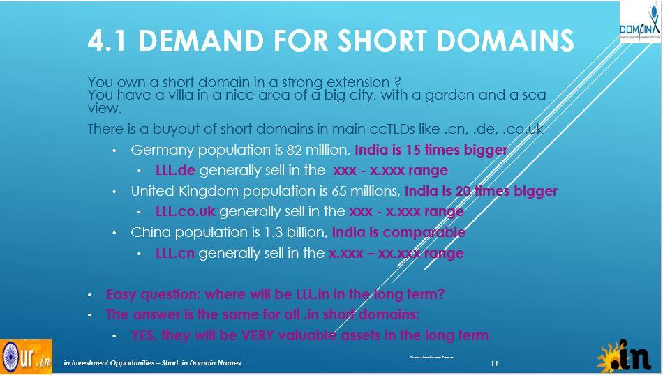 in short domain names_11