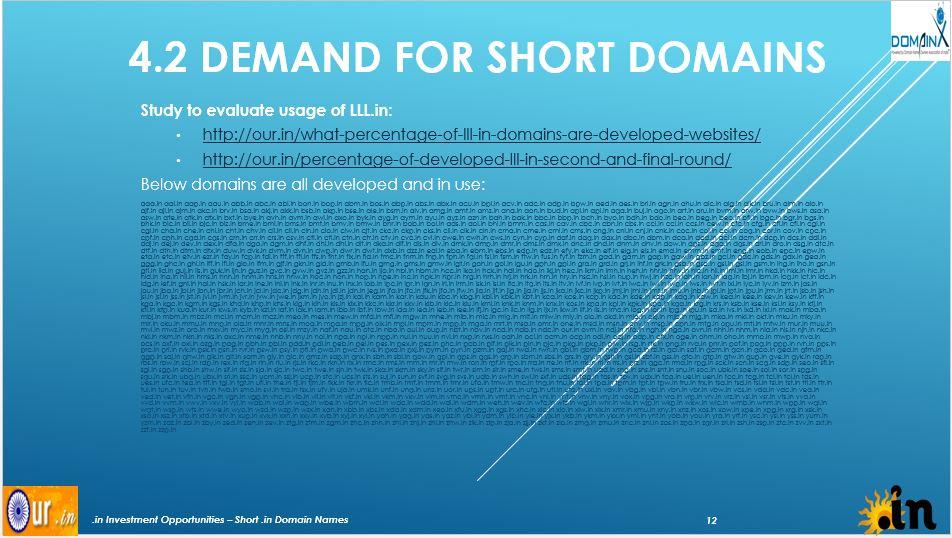 in short domain names_12