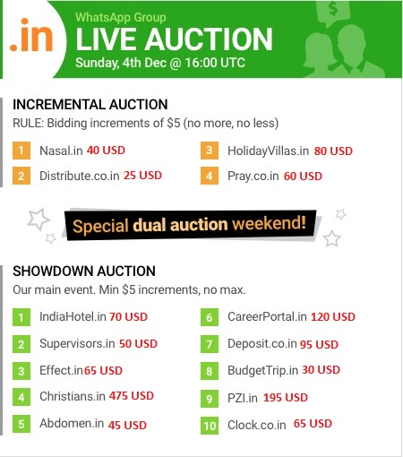 04dec2016-dotinauctions-results-ourdotin
