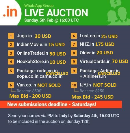 05feb2017_dotin_domainnames_auctions_results