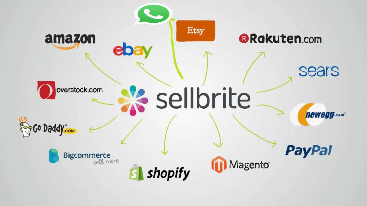 Godaddy associates with sellbright